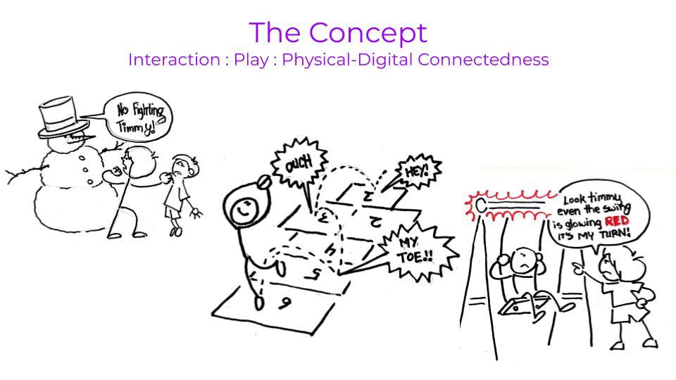 Iot concept