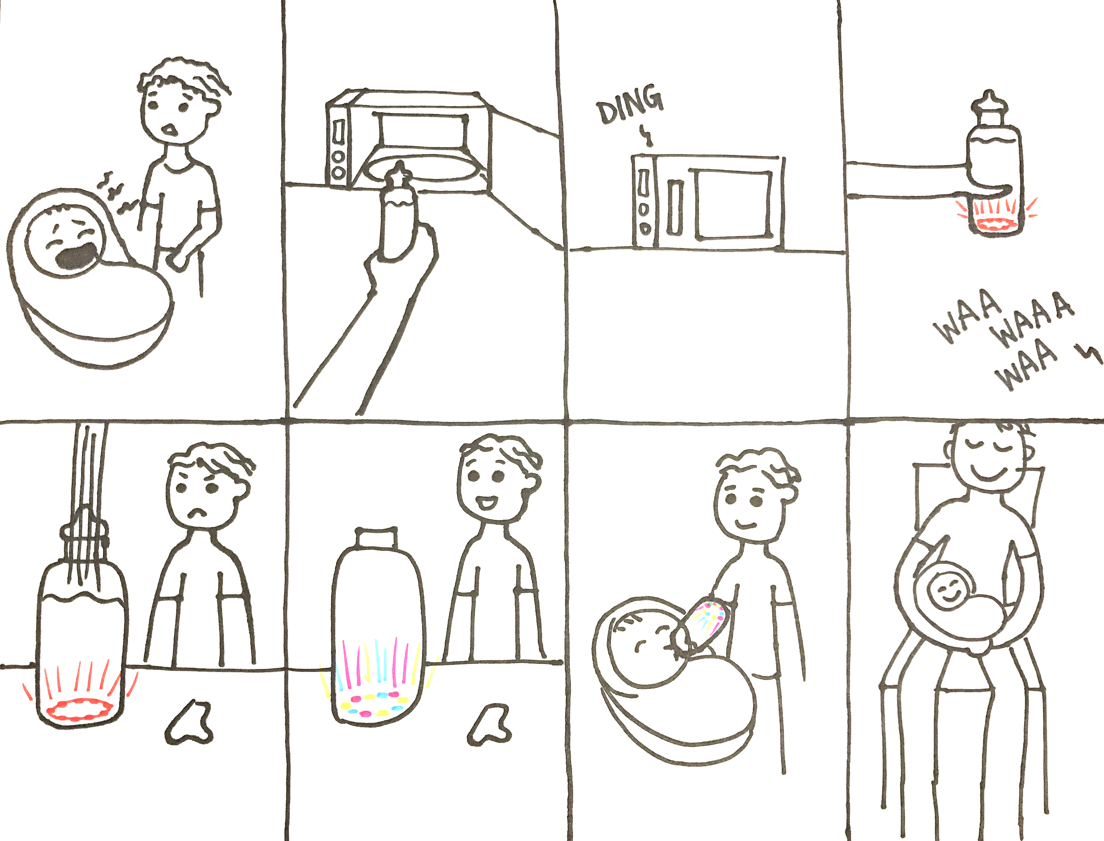Iot storyboard
